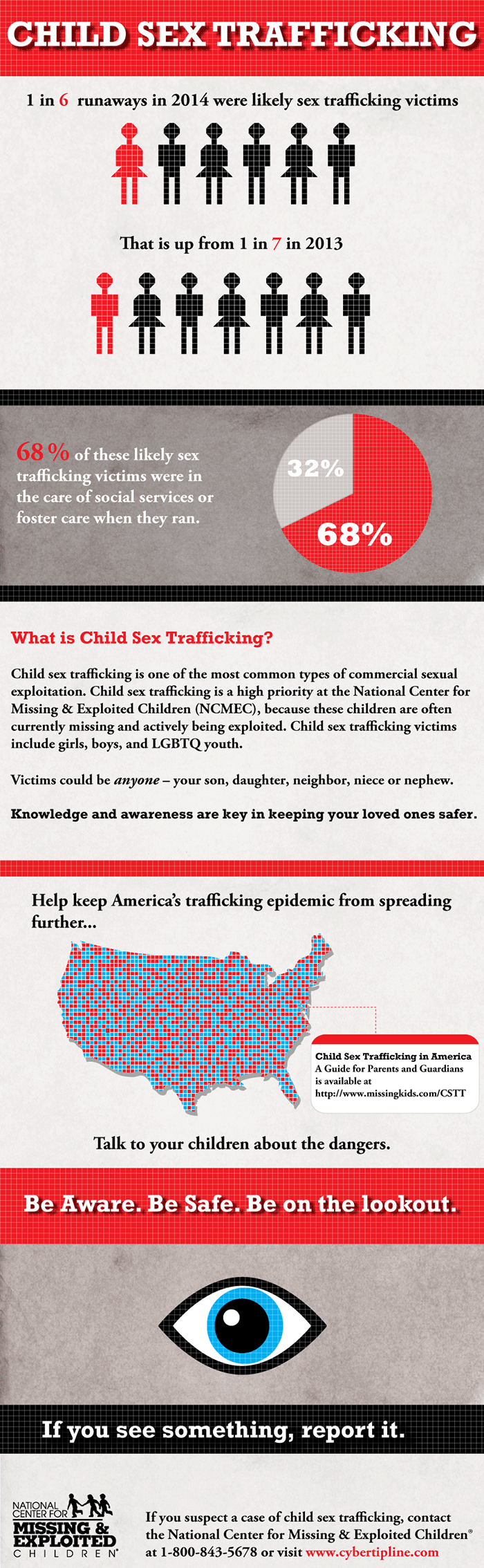8 Signs to Detect Child Sex Trafficking When You Travel